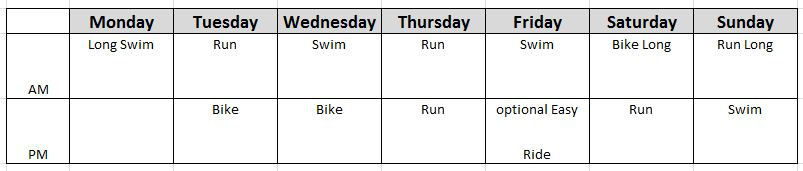 Ironman Triathlon plan template.JPG